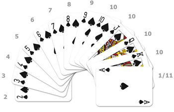 Card Values Blackjack
